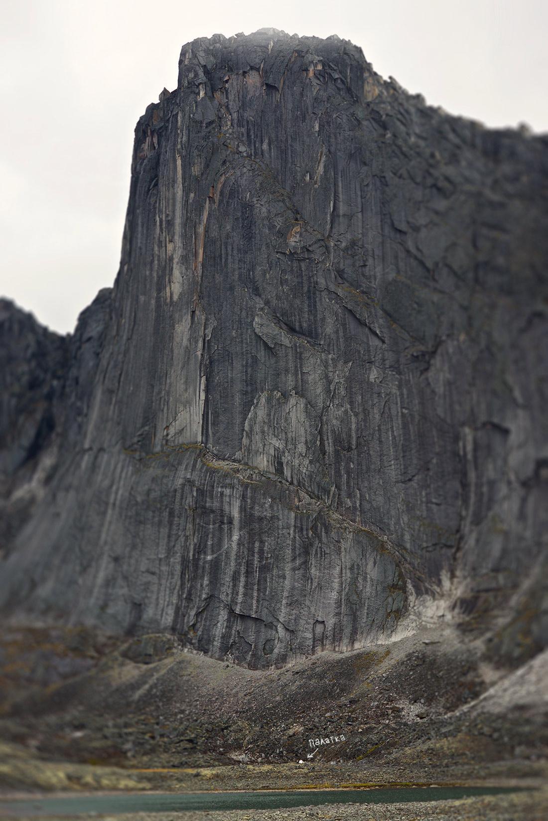 Размеры скал